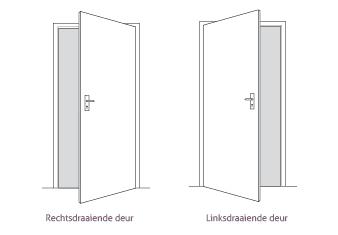 Magnifiek Hoe bepaal je de draairichting van een binnendeur? - Doors4Life BQ56